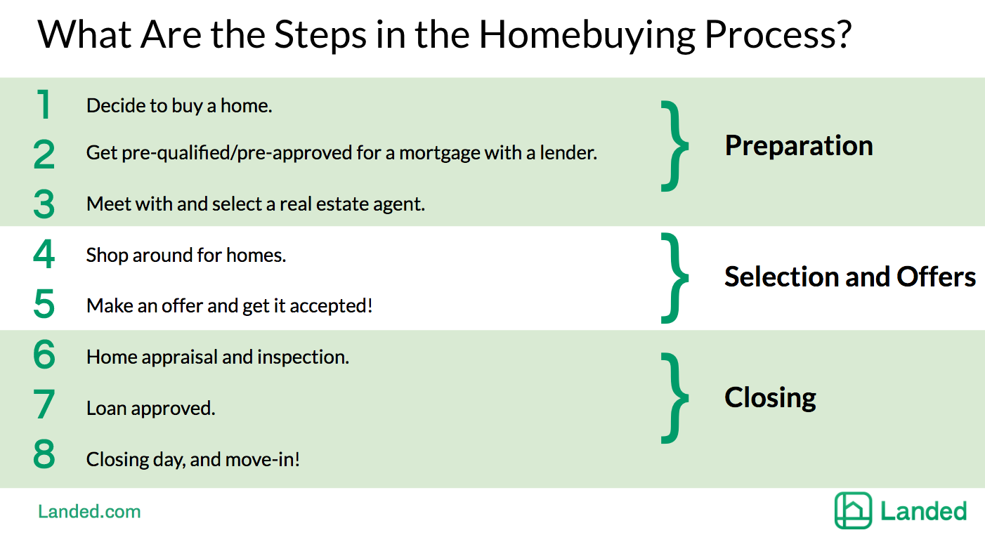 homebuyingsteps2