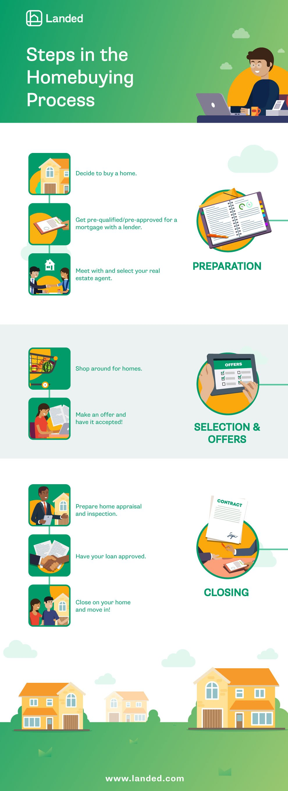 Steps-in-the-Homebuying-Process