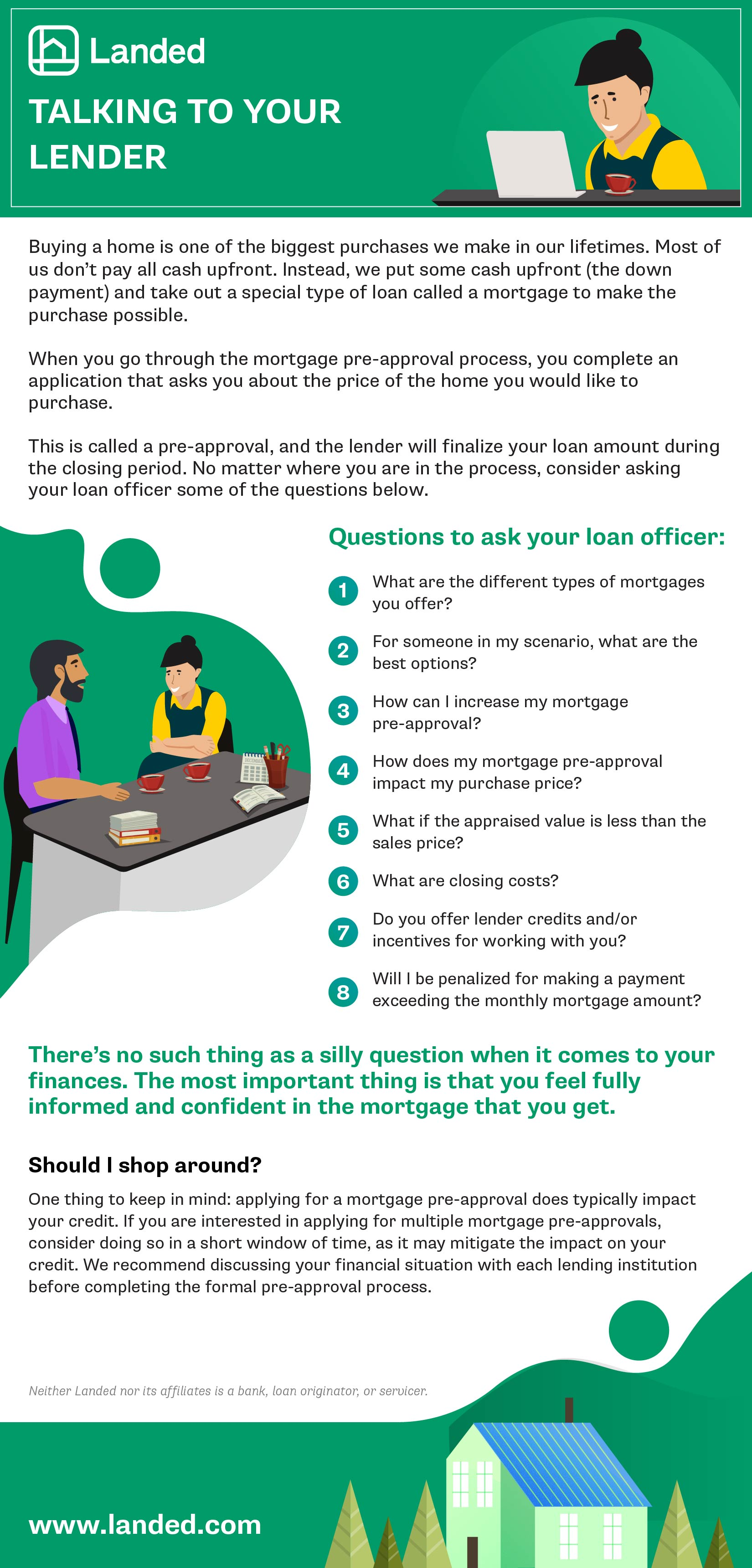 Talking to your lender (new)