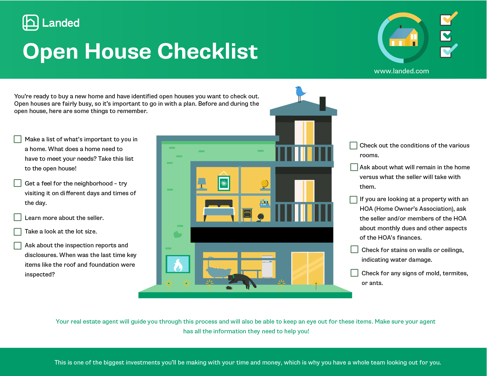 open house checklist (new)